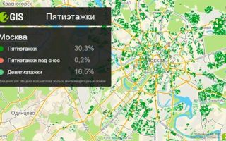 Сайт мэрии Москвы: снос пятиэтажек